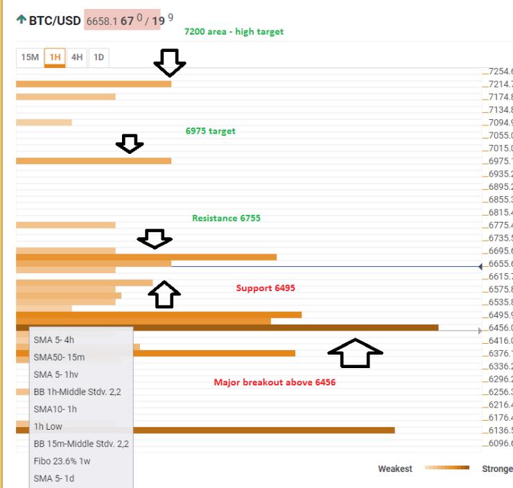 Jim Cramer bitcoin rally June 18 2018 technical levels