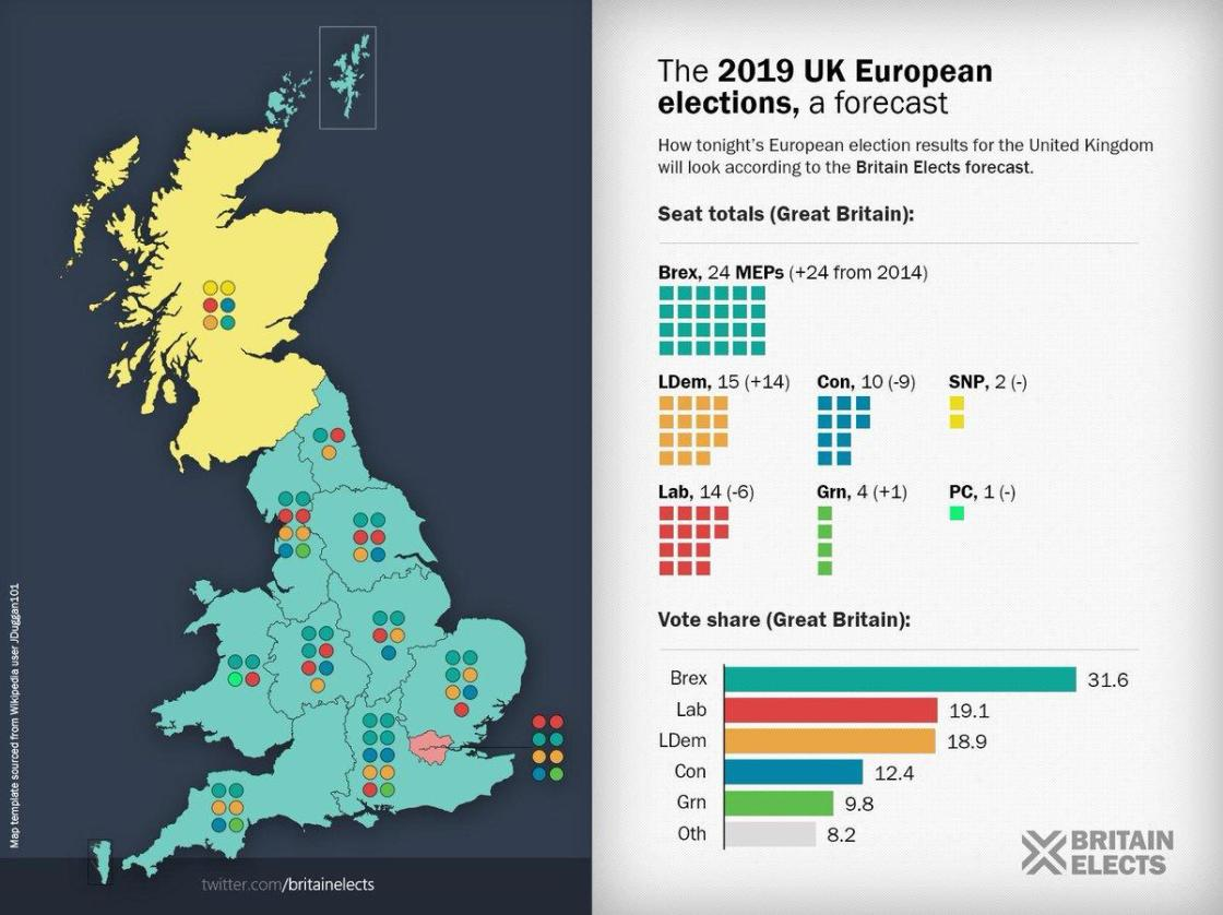 Britain elects exit poll 2019 European elections UK