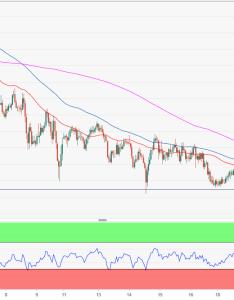 Eur jpy hour chart also forex market live news fxopen rh