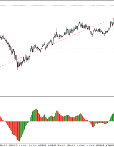 Eur jpy chart minute also technical analysis lurching forward to seize rh fxstreet