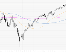 US stocks end the week on the high tick