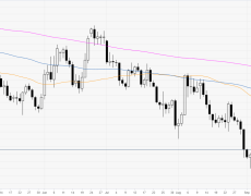 Euro clings to daily gains into the London close