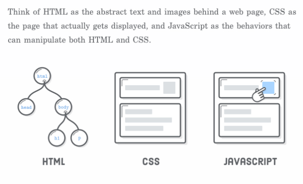 A Friendly HTML And CSS Tutorial For Web Design Beginners