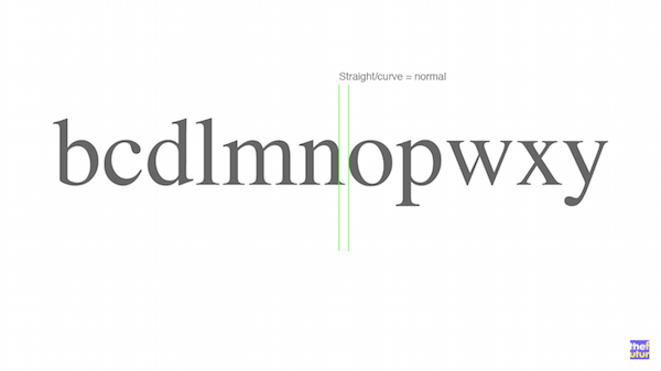 Watch: The Four Basic Rules To Consider When Spacing Type