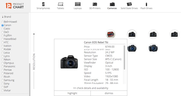 New Web App Lets You Compare Digital Cameras By Price