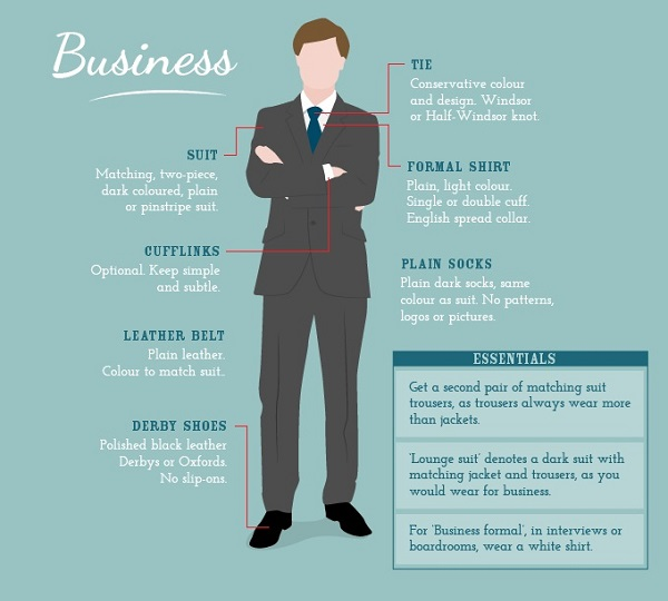 Infographic A Guide To Dress Codes For Men From Smart Casual To Black Tie  DesignTAXIcom