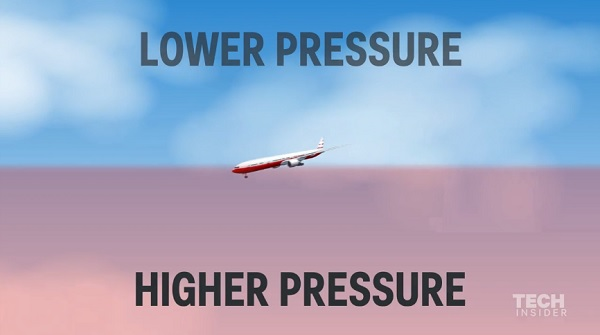 The Reason Why Your Ears Pop When You Are In An Airplane ...