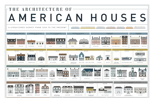 Chart The Fascinating Evolution Of American Houses Over