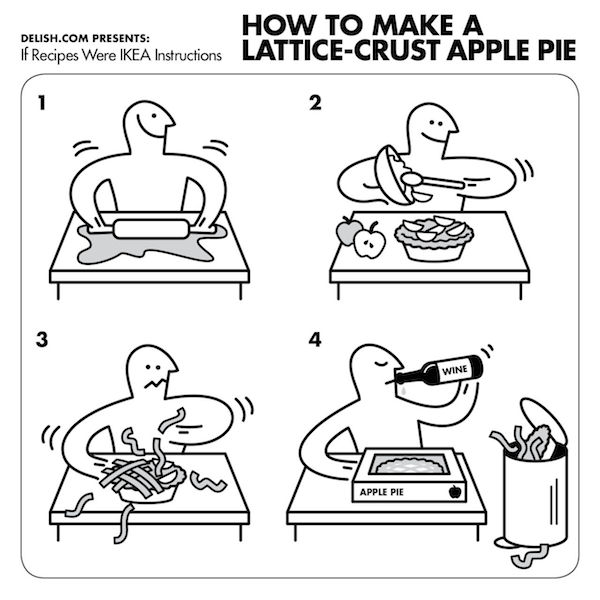 If IKEA Creates An Apple Pie Recipe For Thanksgiving