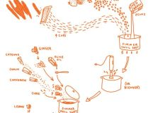 Brilliantly Illustrated Cookbook Shows Recipes As ...