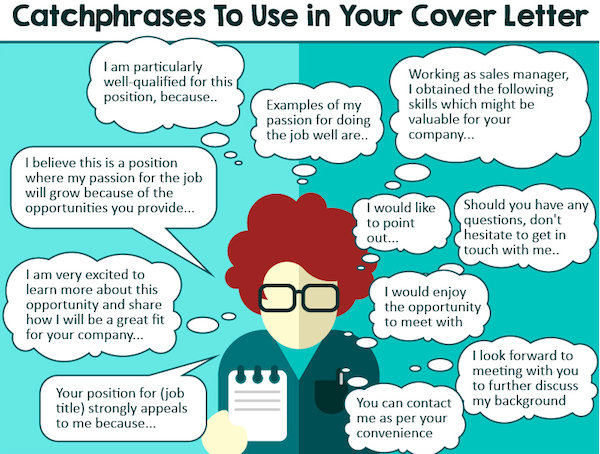 Infographic How To Write An Exceptional Cover Letter