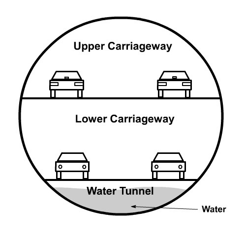 A SMART Tunnel That Can Be Utilized To Divert Flood Waters