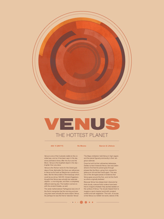 Gorgeous RetroInspired Posters of the Planets