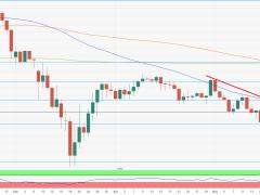 Pound limited below trendline resistance at 131.85