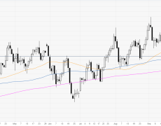 DXY consolidates last week's gains, trades above 97.70 level