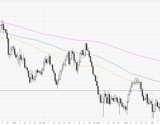 Aussie spiking at 2.5-week's high above the 0.6800 handle