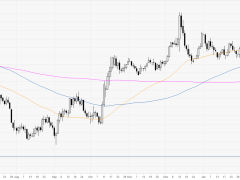 Pounds decimated into 1985 lows