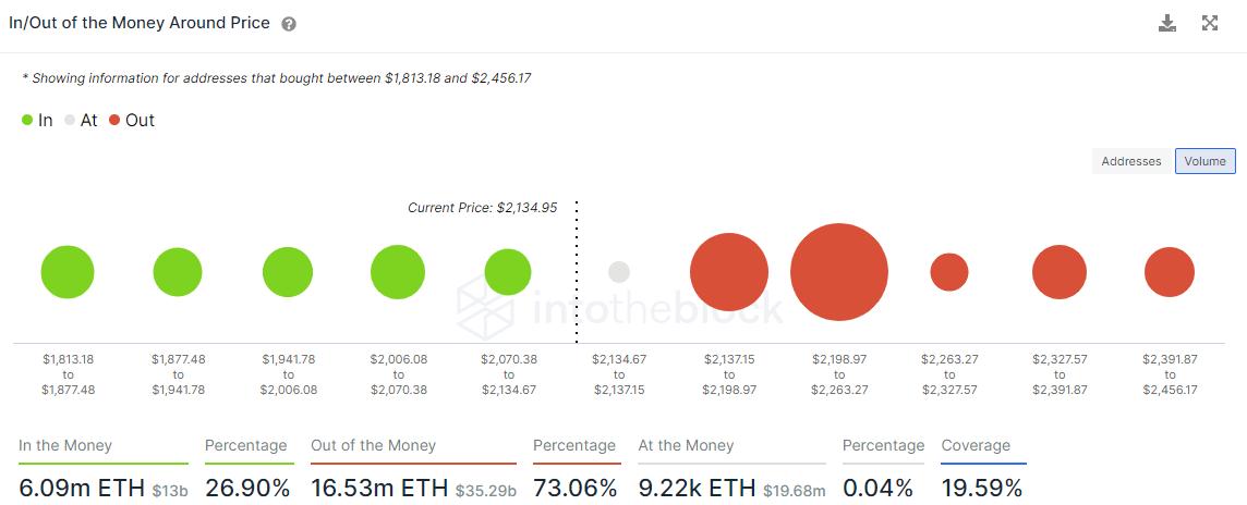 ETH IOMAP data