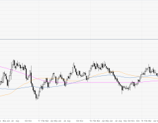 XAU/USD extends losses after largest weekly decline since 1983