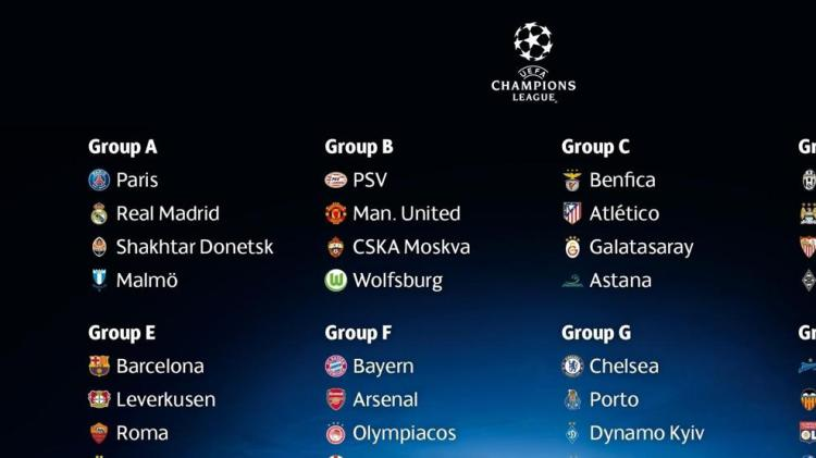Uefa Champions League : Uefa Champions League Will Be ...