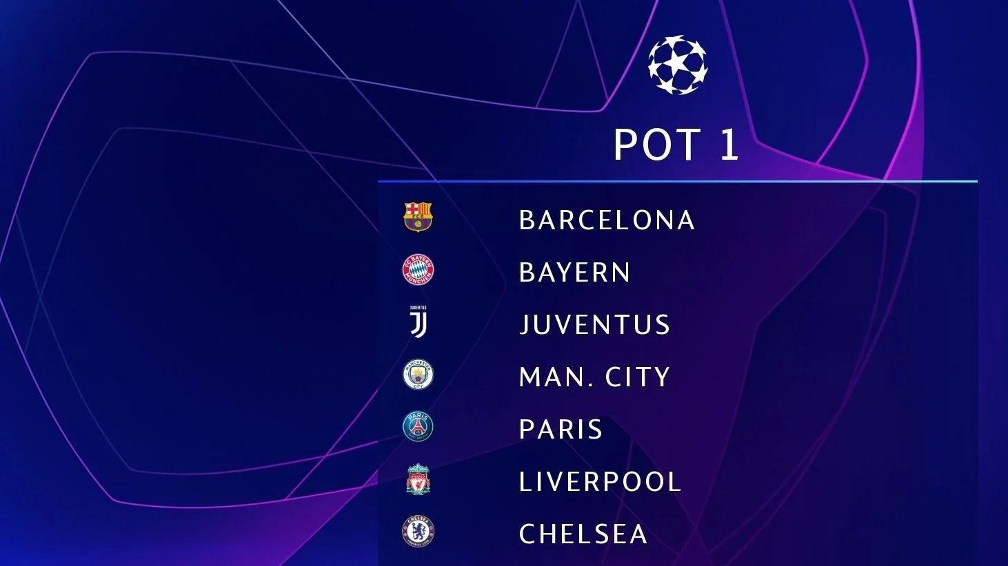 Champions League group stage draw: Pot 1   UEFA Champions League   UEFA.com