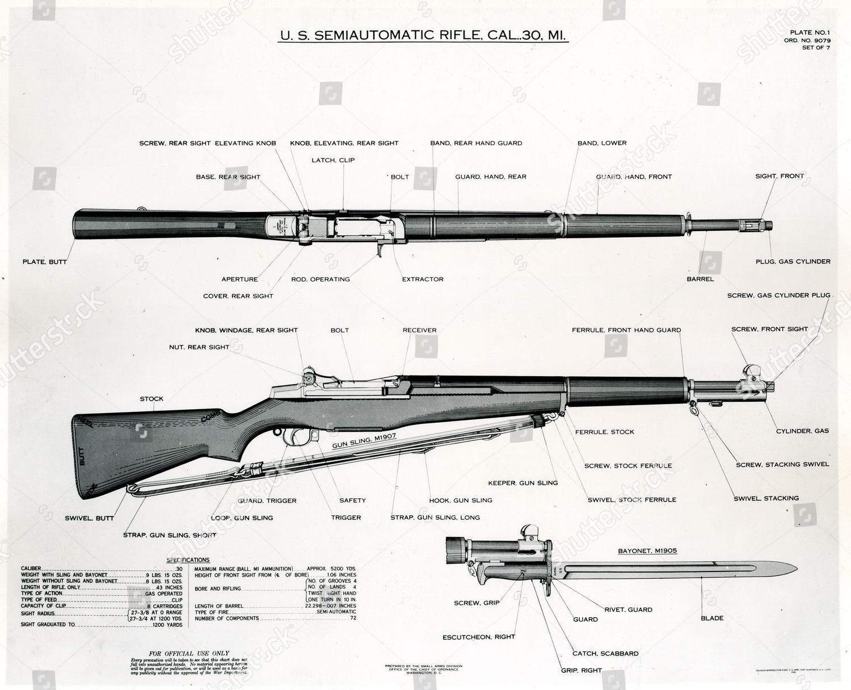 m1 rifle diagram kenmore 106 refrigerator parts garand editorial stock photo image shutterstock of various