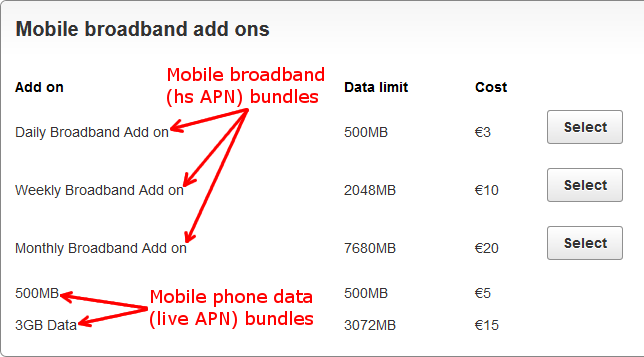 Irish mobile broadband SIM card APN settings - Editor Seán