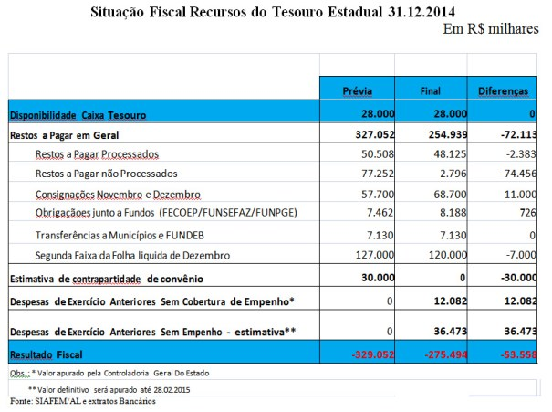 Tabela Situacao Fiscal_4