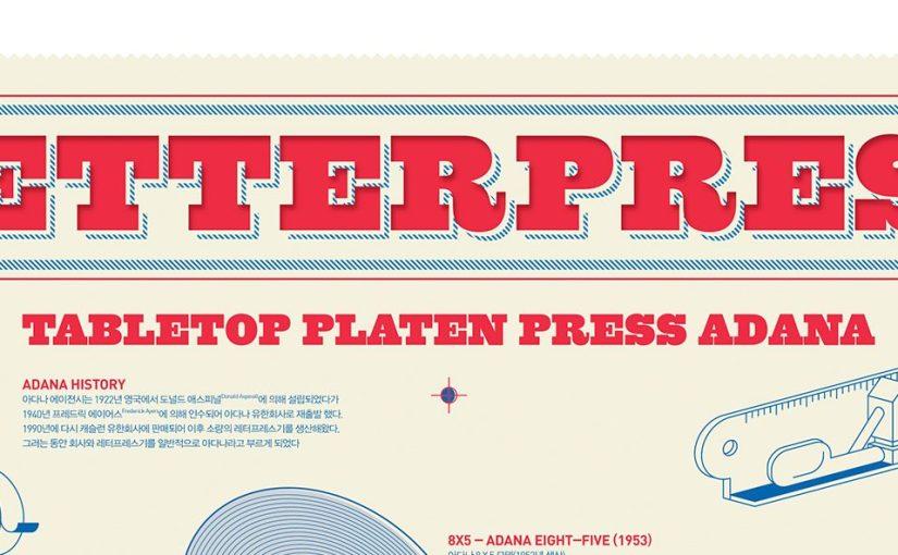 Una serie di poster con infografiche per gli amanti della tipografia artigianale