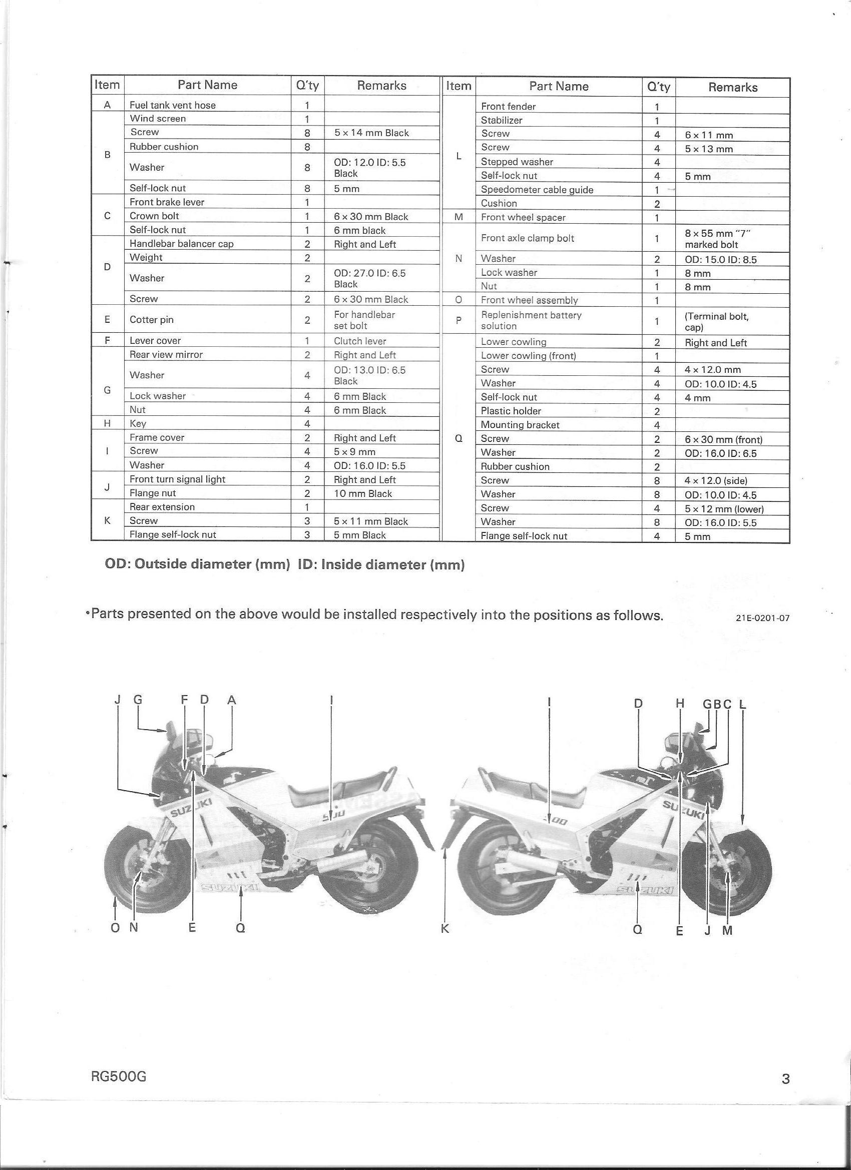 RG500 Dealer Setup Manual