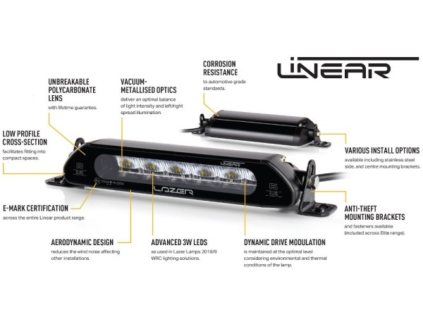 Product image for Lazer Linear 6 with graph details