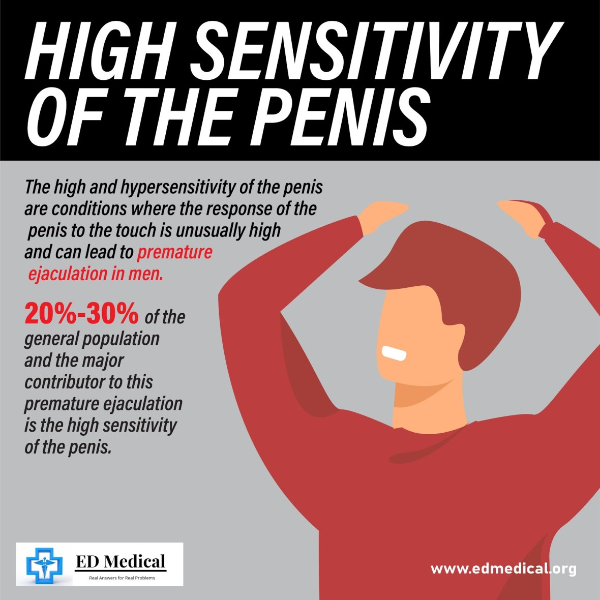 High sensitivity of the penis