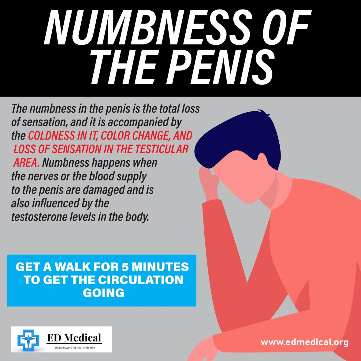 Numbness of the penis