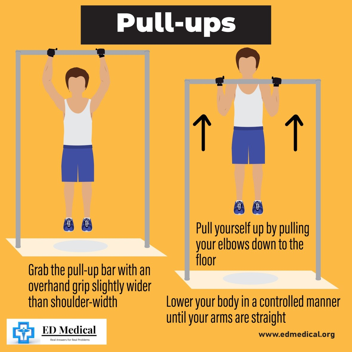 "Illustration on ""How to do Pull-ups?"""
