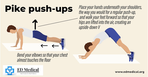 "illustrations showing "" How to do pike push-ups?"""