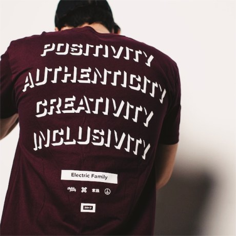 Electric Family Spring 2017 Line