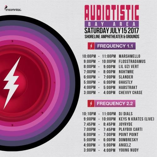 Audiotistic 2017 Set Times
