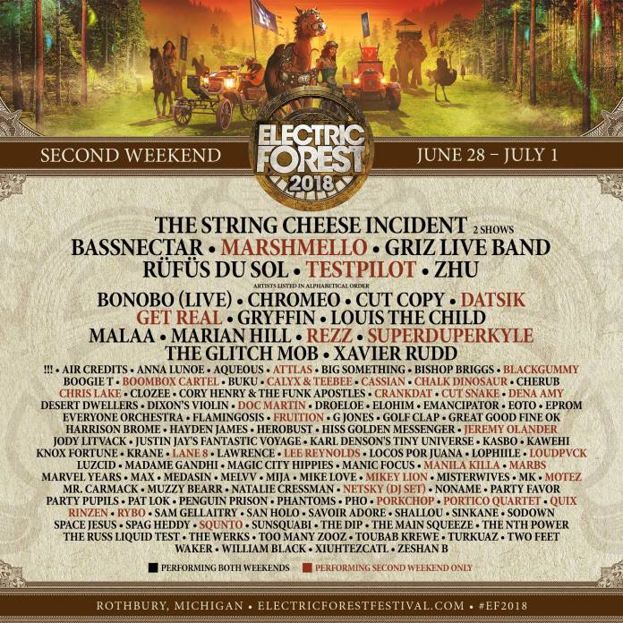 Electric Forest 2018 Weekend 2 Lineup