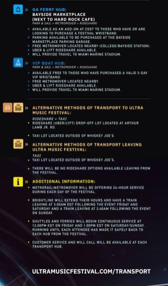 Ultra Music Festival 2019 Transport Guide