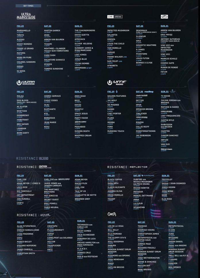 Ultra Music Festival 2019 Set Times