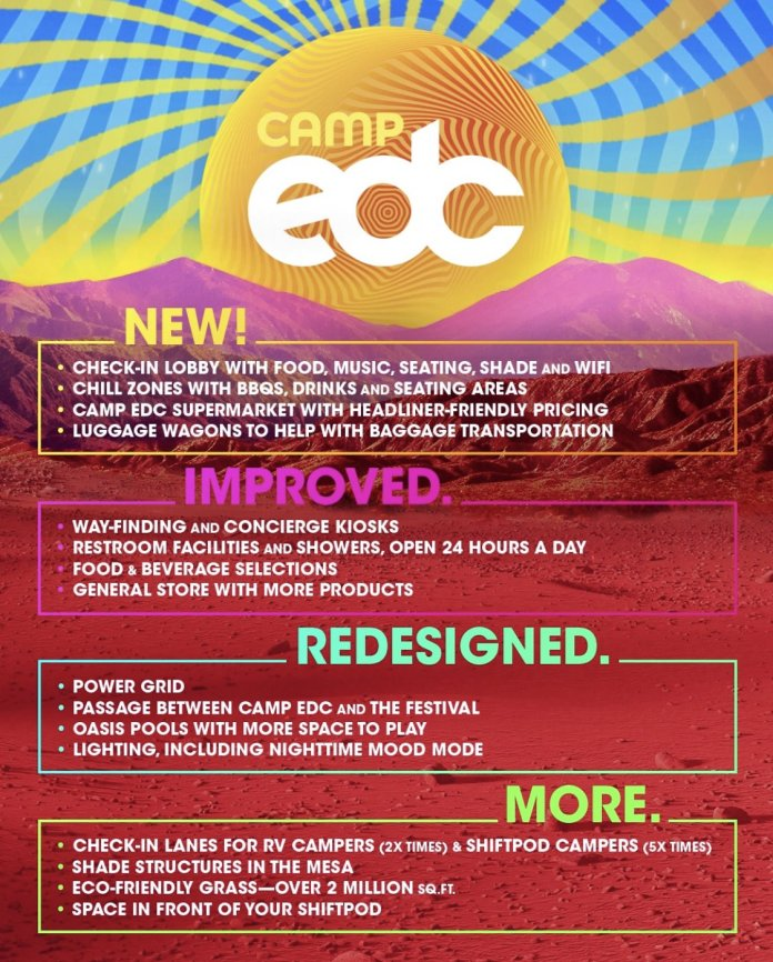 Camp EDC 2019 Updated Info