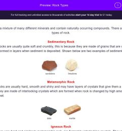 Rock Types Worksheet - EdPlace [ 900 x 1440 Pixel ]