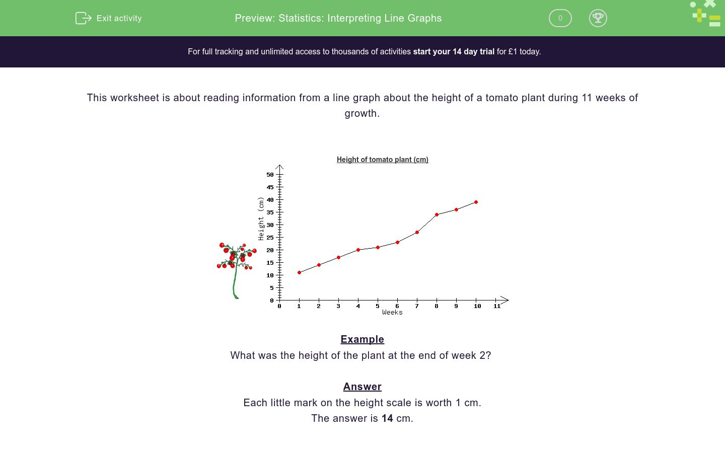 Statistics Interpreting Line Graphs Worksheet