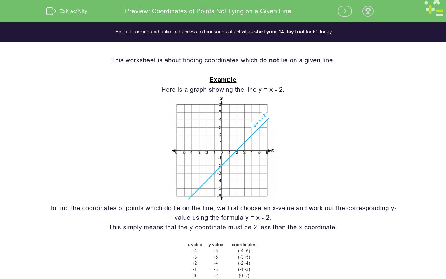 Coordinates Of Points Not Lying On A Given Line Worksheet