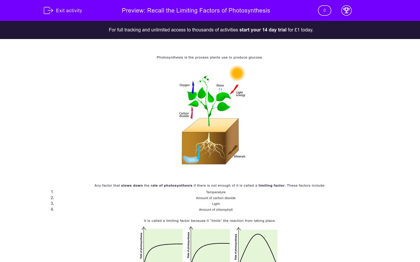 Understand The Limiting Factors Of Photosynthesis