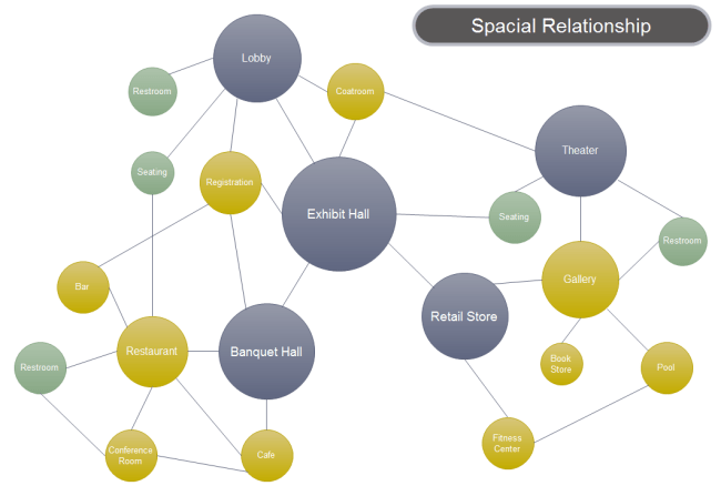 architecture bubble diagram template excel jeep cherokee 1998 radio wiring spacial relationship | free templates