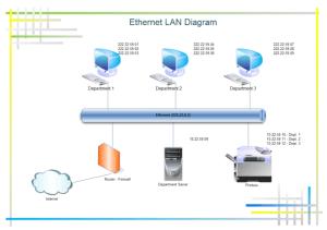 Ether LAN Diagram | Free Ether LAN Diagram Templates