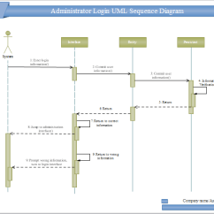 Microsoft Visio Database Model Diagram 2009 Pontiac G6 Wiring Examples - Uml Class