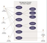 Management System Use Case | Free Management System Use ...