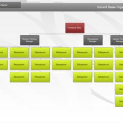 Sample Network Diagram Floor Plan Orbital For Arsenic Sales-org-chart | Free Templates